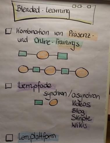 BDVT-Lernwerkstatt-Heike-Molin-BL-klein