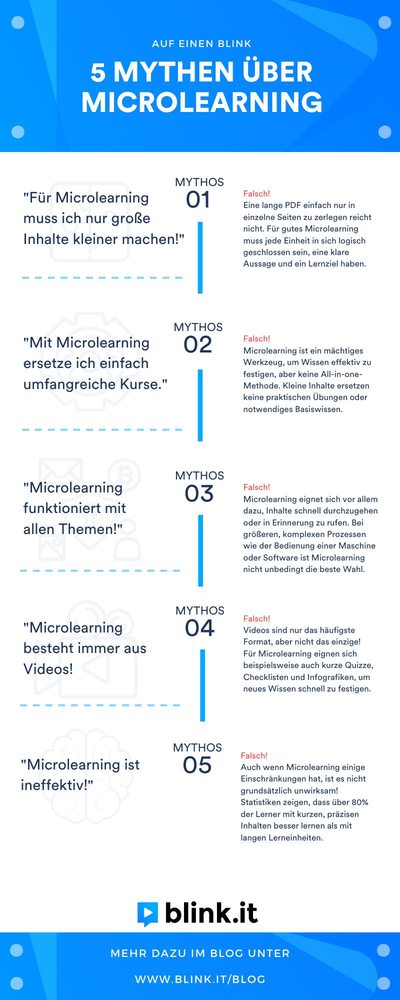 Infografik: Mythen über Microlearning // Darstellung: blink.it