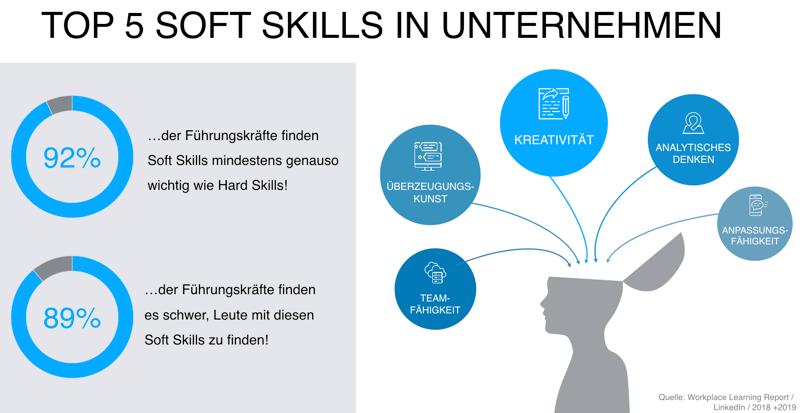 softskills_in_unternehmen_infografik