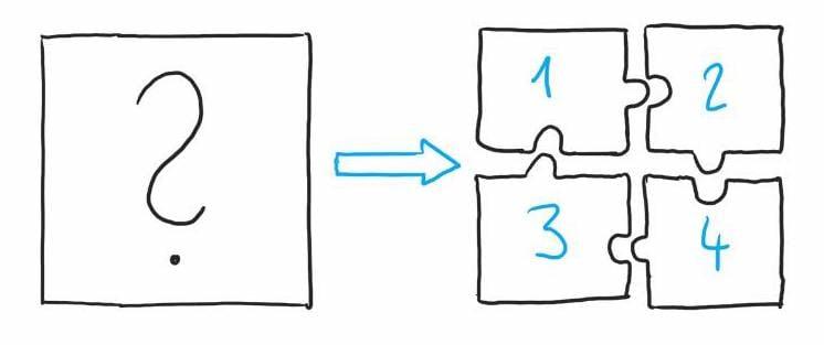 Microlearning: Inhalte in kleine Häppchen teilen
