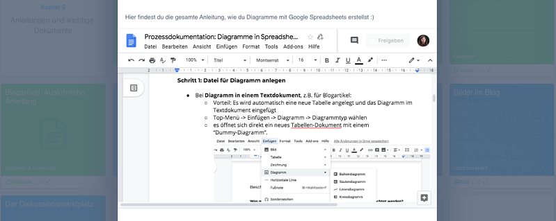 Prozessdokumentation bei blink.it – So erstellen wir die Grafiken für unsere Blogartikel. Das Dokument mit allen Schritten ist auf der blink.it-Plattform jederzeit verfügbar. // Quelle: blink.it Lernplattform