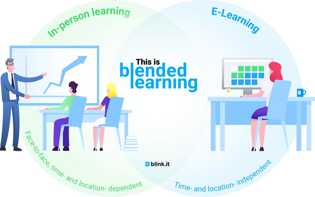 This is Blended Learning // blink.it