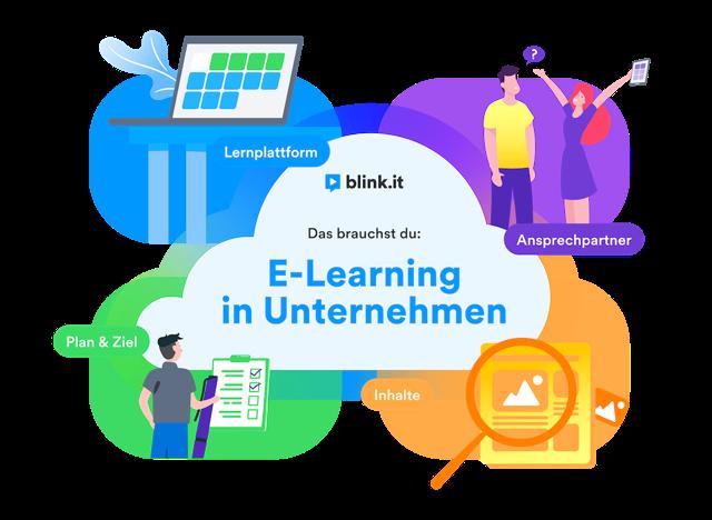 Das brauchst du für E-Learning in Unternehmen (Ilustration blinkit)