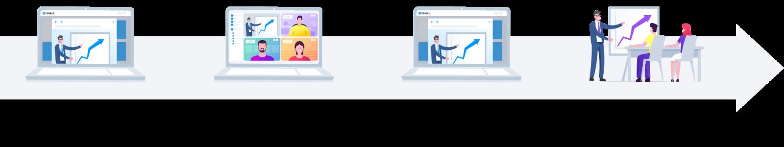 Illu Virtuelles Blended Learning DVAG