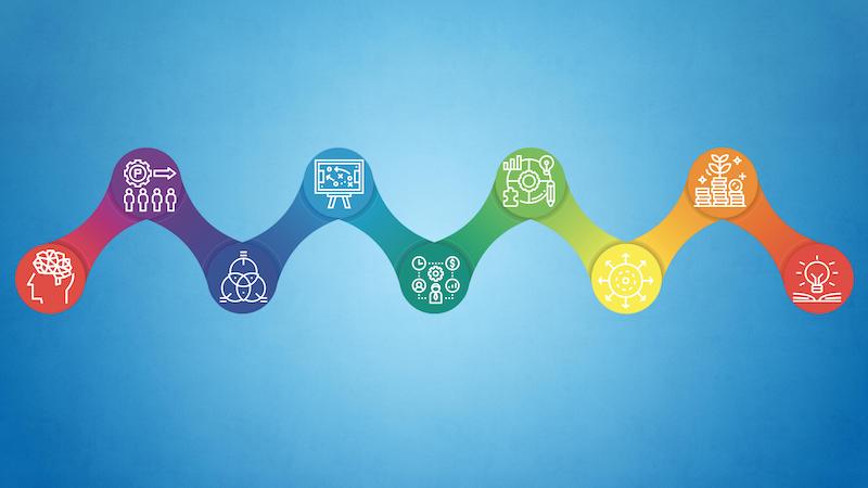 blink.it: 9 Erfolgsfaktoren für Digital Learning [Infografik]